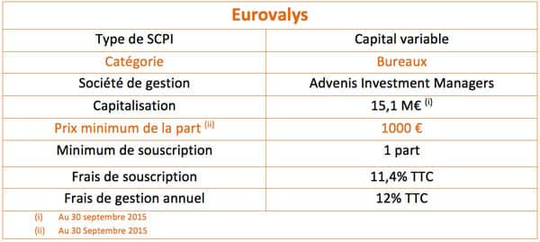 eurovalys