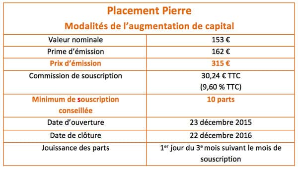 placement-pierre