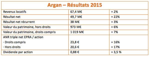 argan-2015