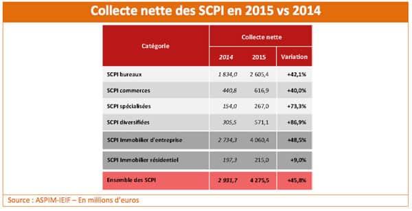 collecte-2015-2014