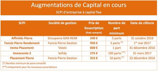 augmentation-capital