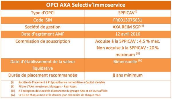 OPCI-AXA