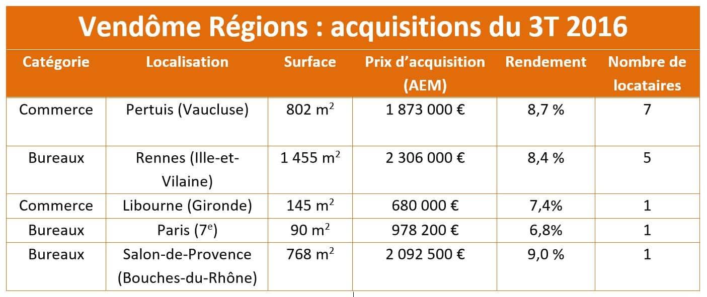 vendomeregions_2016_10_24_acquisitions