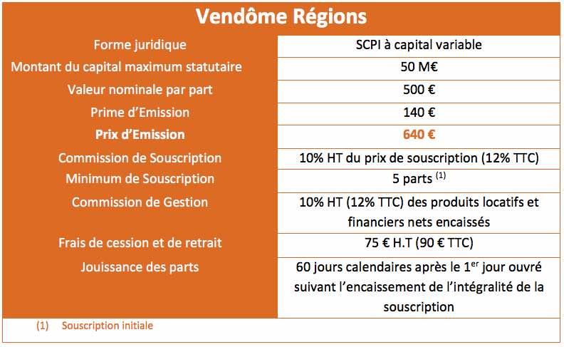vendome-regions